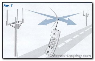Прослушка телефона через интернет по номеру телефона