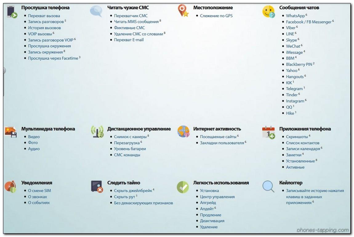 SMM: Продвижение в социальных сетях ВКонтакте…